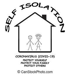 coronavirus, aislar, 19, hogar, sí mismo, covid