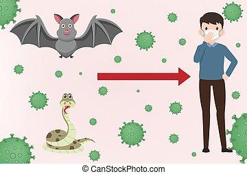 Coronavirus : CoV, health and medical. Novel Coronavirus 2019. Pneumonia disease. vector illustration.