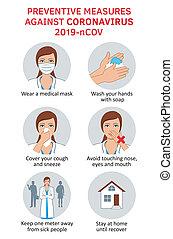Coronavirus COVID-19 information on preventive measures against the virus illustration