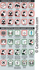 Coronavirus disease COVID-19 symptoms and basic protective measures against it. healthcare and medicine infographic