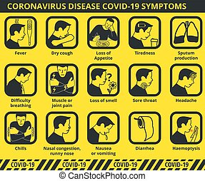 Coronavirus disease COVID-19 symptoms. healthcare and medicine infographic