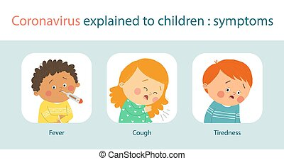 Coronavirus Disease Symptoms explained to children. Fever, Cough and other Respiratory Illness Signs. Cute children. Cartoon vector hand drawn eps 10 illustration isolated on white background.