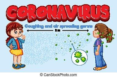 coronavirus, germes, ar, espalhar, tossir, tema
