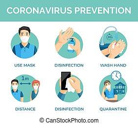 coronavirus, illustration., maßnahmen, vektor, schutz, global, tips., wohnung, prävention, pandemisch, während, covid-19