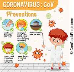 coronavirus, infographic, caricatura, provention, doctor, carácter