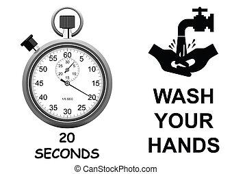 coronavirus, lavado, manos, covid-19