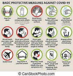 coronavirus, mesures, contre, protecteur, fondamental, maladie, covid-19