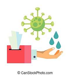 coronavirus, particule, lavage, humide, tissus, mains