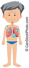 Coronavirus poster design with old man and bad lungs