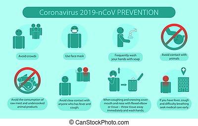 Coronavirus prevention icons. 2019-nCoV, covid-19 vector infographic