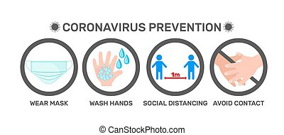 Coronavirus prevention infographics icons in flat style isolated on white background. Covid-19 epidemic protective equipment. Healthcare concept. Vector illustration.