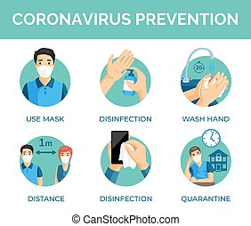 Coronavirus prevention tips. Use mask, disinfection, wash hands, stay at home on quarantine, and keep distance. Protection measures during global pandemic of Covid-19 vector flat illustration.