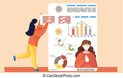 Coronavirus statistics. Prevention covid-19. Lowers the level of disease. Stop the virus. Spread of infection, quarantine. A woman in protective fase mask. Diagrams and graphs with descriptions