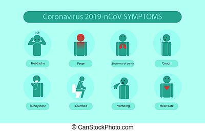 Coronavirus symptoms icons. 2019-nCoV, covid-19 Vector infographic