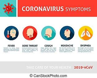 Coronavirus Symptoms Infographic 2019 nCoV