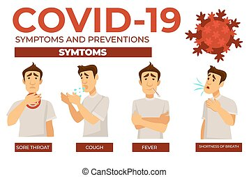 Coronavirus symptoms of patients, covid19 infographics of ...