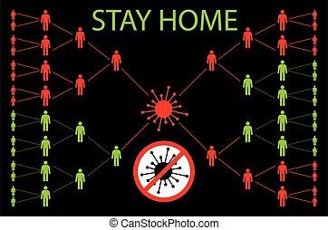Coronavirus Why You Should Stay Home - Vector Coronavirus ...