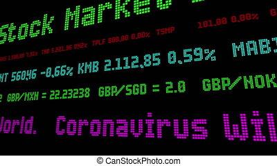 Coronavirus Will Change the World stock ticker