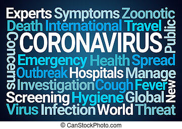 Coronavirus Word Cloud on Blue Background