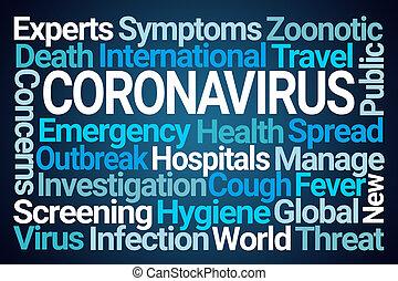 Coronavirus Word Cloud on Blue Background