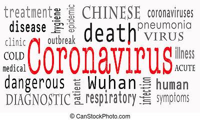 Coronavirus. Wuhan coronavirus concept in word tag cloud on yellow background.