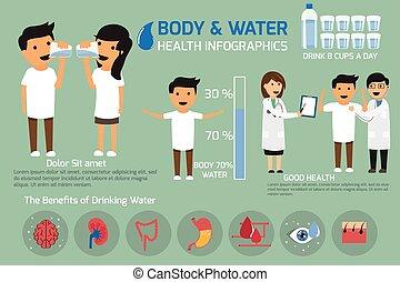 corpo, infographic., illustrazione, acqua, balance., vettore, salute, bere, cura