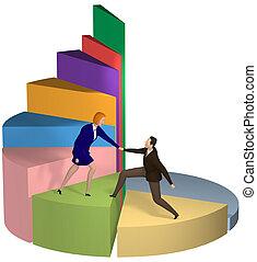 corporación mercantil de mujer, gráfico circular, arriba, mano, porción, hombre de negocios
