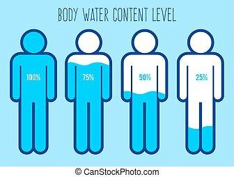 corporal, água, nível, mapa, conteúdo, human