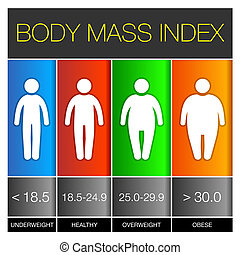 corporal, índice, vetorial, icons., infographic, massa