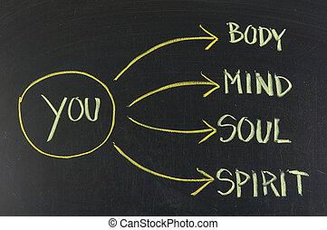 corporal, mente, alma, espírito, e, tu, ligado, quadro-negro