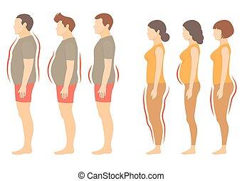 corporal, obesidade, mulher, tipo, homem
