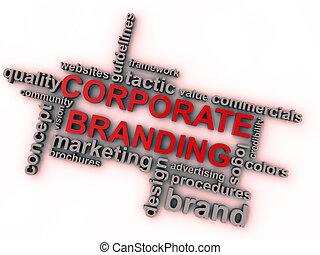 Corporate Branding word cloud