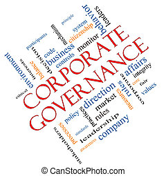 Corporate Governance Word Cloud Concept angled with great terms such as code, company, rules and more.