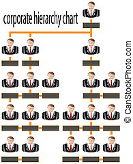 corporate hierarchy chart business