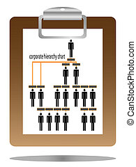 corporate hierarchy chart