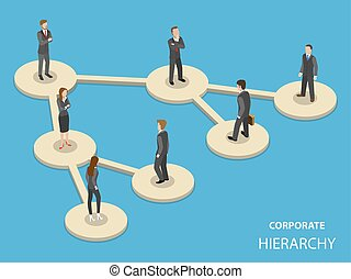 Corporate hierarchy flat isometric vector concept.