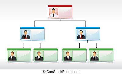 Corporate structure chart illustration