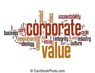 Corporate value word cloud