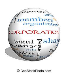 Corporation 3D sphere Word Cloud Concept