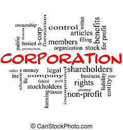 Corporation Word Cloud Concept in red caps