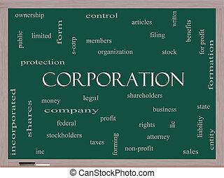 Corporation Word Cloud Concept on a Blackboard