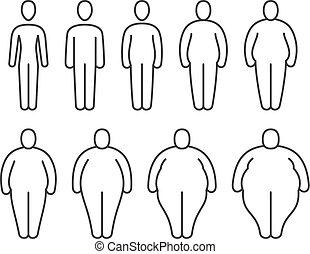 corps, bodies., différent, classification, obèse, proportions, gens, graisse, pictograms., vecteur, mince, humain, icônes, ligne