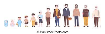 corps, character., person., personnes agées, enfantqui commence à marcher, visualisation, -, bébé, man., développement, plat, vie, coloré, adolescent, croissance, adulte, enfant, dessin animé, cycle, mâle, illustration., vieillissant, vecteur, étapes