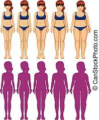 corps, ensemble, femme, silhouette