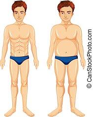 corps, ensemble, transformation, homme