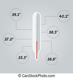 corps, icon., température, thermomètre