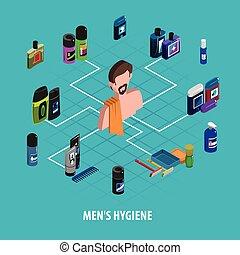 corps, isométrique, homme, soin, concept