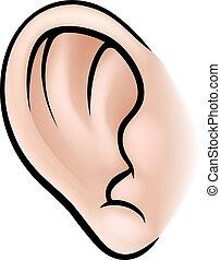 corps, oreille, partie