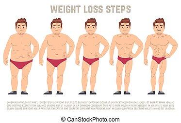 corps, perte, poids, après, graisse, vecteur, étapes, illustration, homme, régime, thin., mâle, avant