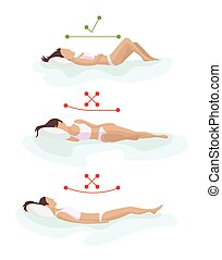 Correct and incorrect sleeping body posture. Position spine ...